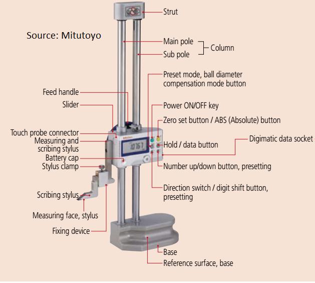 Digital height gauge mitutoyo parts