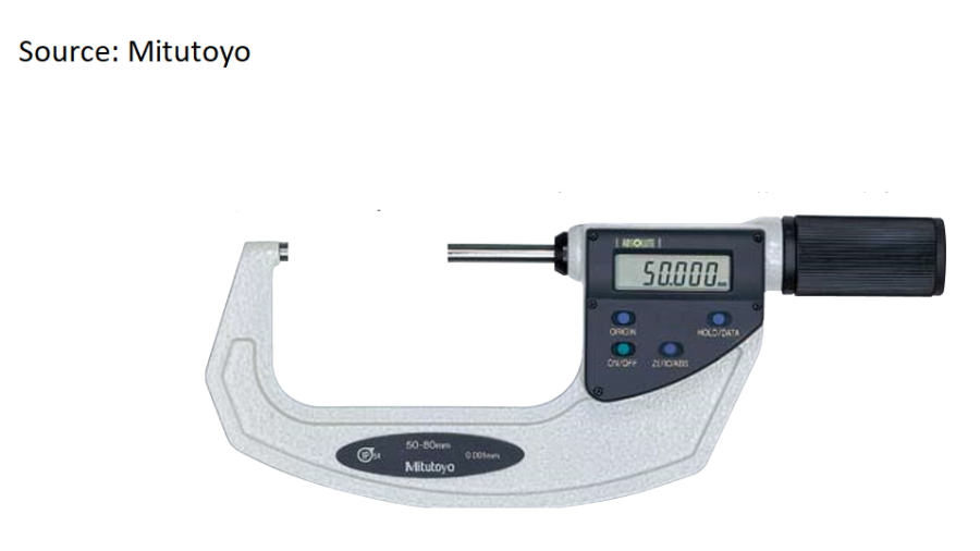 Digital micrometer