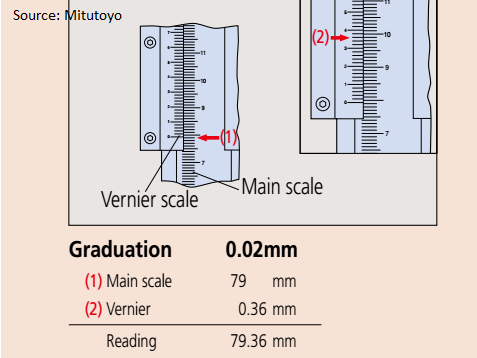 vernier height gauge