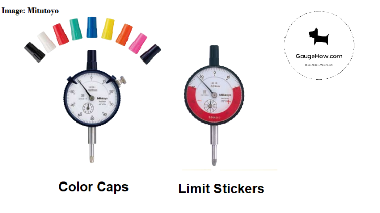 coror cap and limit sticker of dial guage