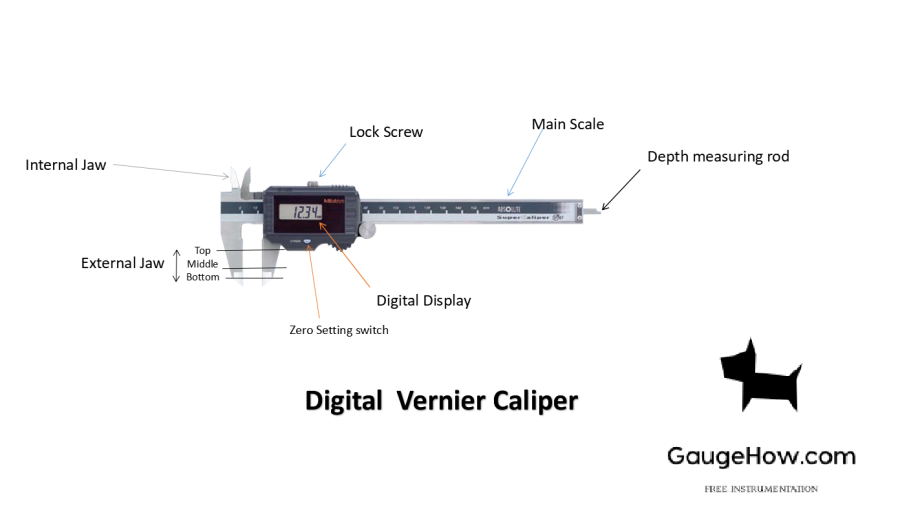 digital vernier caliper parts gauge how