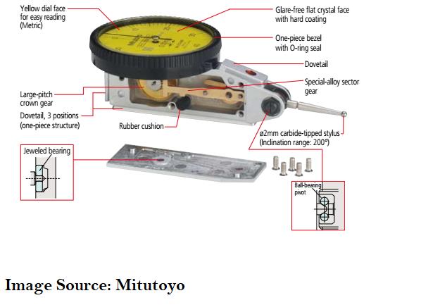 mitutoyo lever dial gauge parts