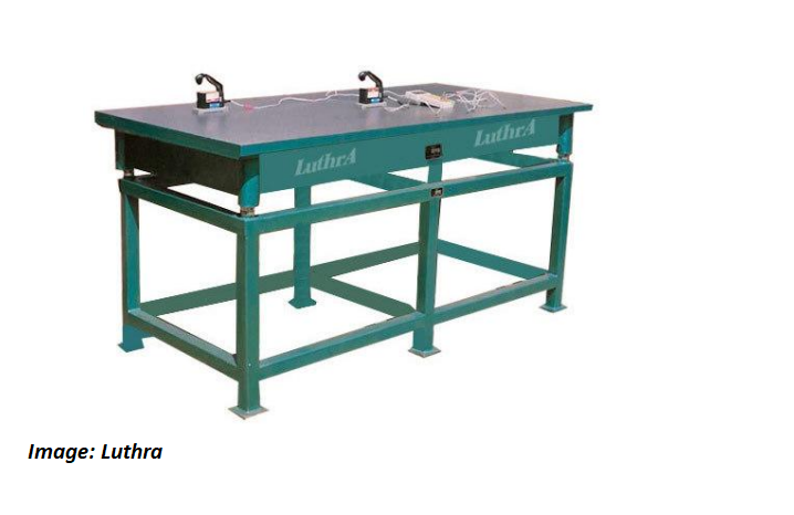 CI surface table