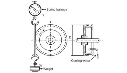 rope dynamometer